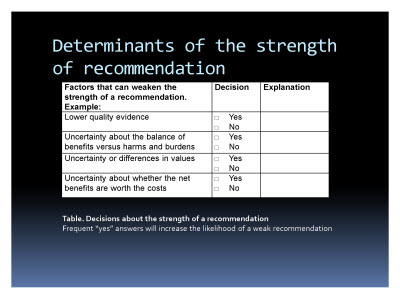 Slide  83. Determinants of the strength of recommendation