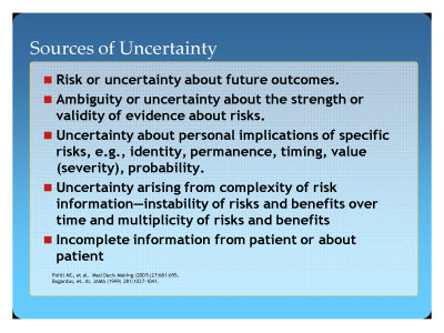 Slide 19. Sources of Uncertainty