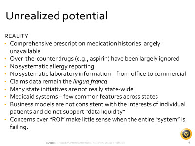 Slide 6. Unrealized potential