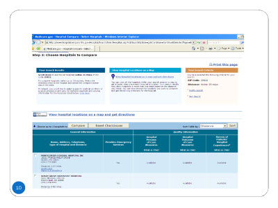 Slide 10. Screenshot of the www.hospitalcompare.hhs.gov web site