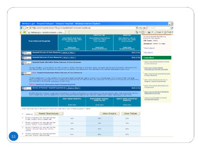 Slide 11. Screenshot of the www.hospitalcompare.hhs.gov web site