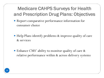 Slide 14. Medicare CAHPS®Surveys for Health and Prescription Drug Plans: Objectives