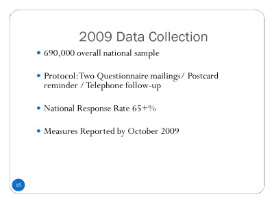 Slide 16. 2009 Data Collection