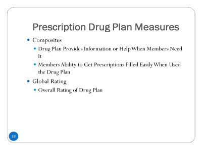 Slide 18. Prescription Drug Plan Measures