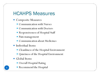 Slide 8. HCAHPS®Measures
