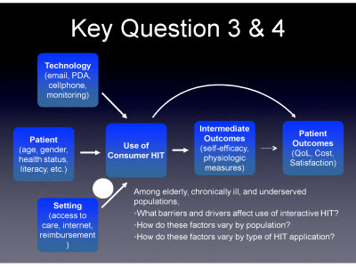 Slide 24. Key Question 3 and 4