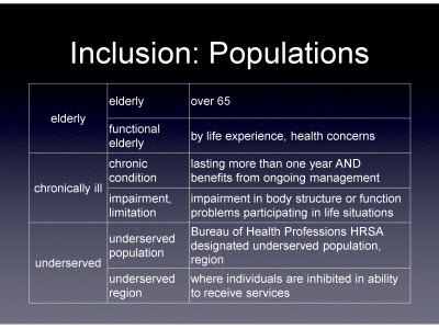Slide 7. Inclusion: Populations