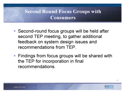 Slide 14. Second Round Focus Groups with Consumers