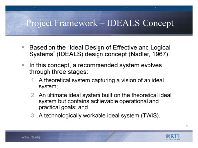 Slide 5. Project Framework - IDEALS Concept