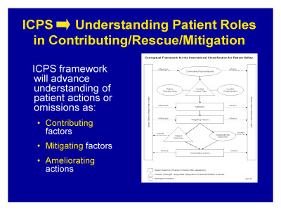 Slide 18. ICPS: Understanding Patient Roles in Contributing/Rescue/Mitigation