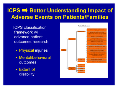 Slide 19. ICPS: Better Understanding Impact of Adverse Events on Patients/Families