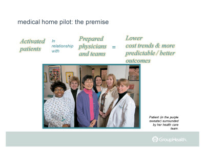 Slide 20. Medical home pilot: the premise