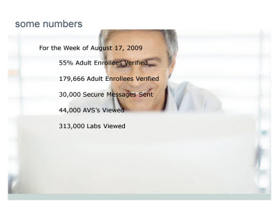 Slide 4. some numbers