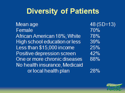 Slide 13. Diversity of Patients