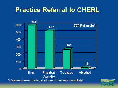Slide 15. Practice Referral to CHERL