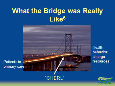 Slide 20. What the Bridge was Really Like