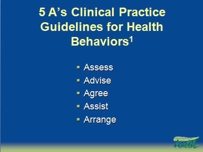 Slide 3. 5 A's Clinical Practice Guidelines for Health Behaviors