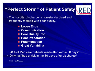 Slide 13. Perfect Storm of Patient Safety
