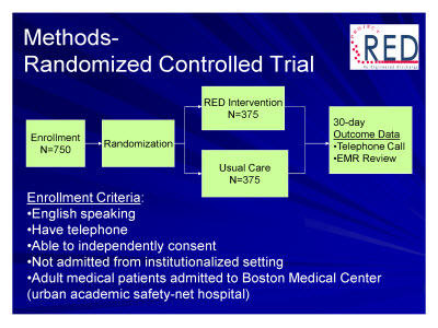 Slide 23. Methods- Randomized Controlled Trial