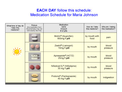 Slide 25. Image of a Schedule chart for Maria Johnson