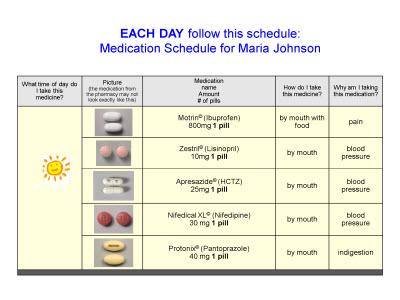 medicines schedule