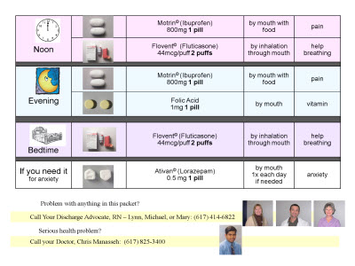 medicine schedule chart
