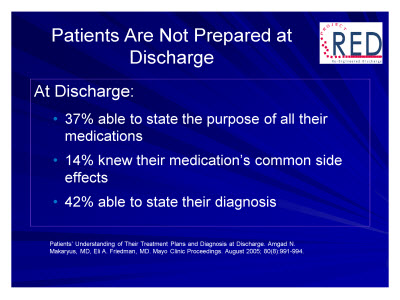 Slide 4. Patients Are Not Prepared at Discharge