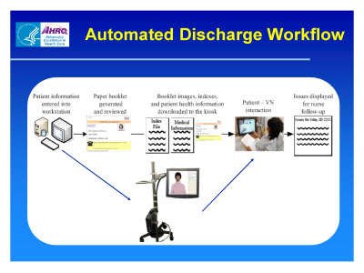 Slide 55. Automated Discharge Workflow