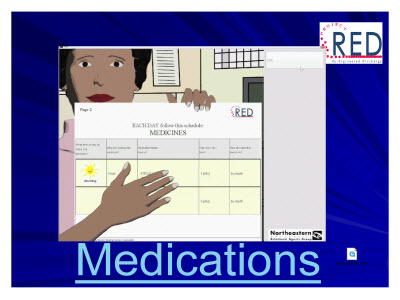 Slide 66. An image of the Louise Medications screen