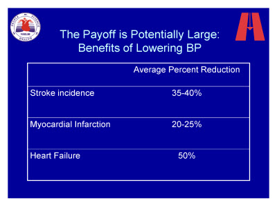Slide 13. The Payoff is Potentially Large: Benefits of Lowering BP