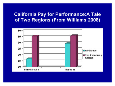 Slide 24. California Pay for Performance: A Tale of Two Regions