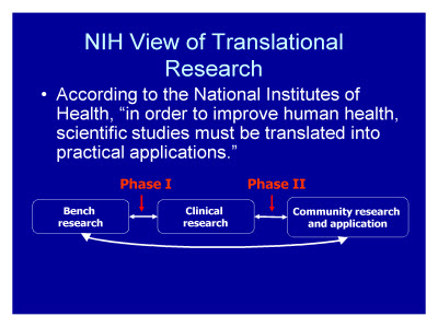 Slide 3. NIH View of Translational Research