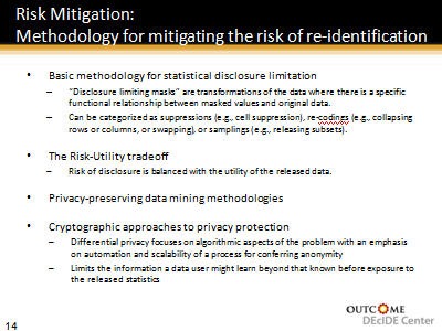 Slide 14. Risk Mitigation: Methodology for mitigating the risk of re-identification