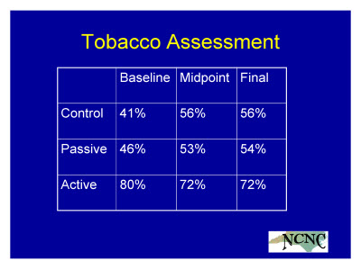 Slide 18. Tobacco Assessment
