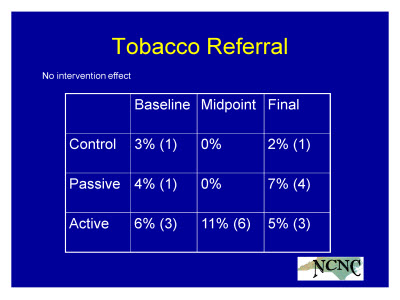 Slide 20. Tobacco Referral