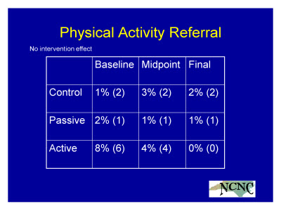 Slide 26. Physical Activity Referral
