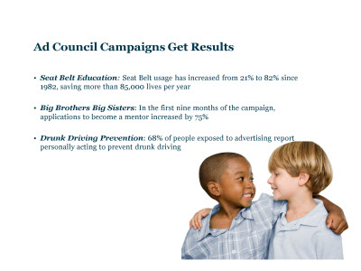 Slide 49. Ad Council Campaigns Get Results