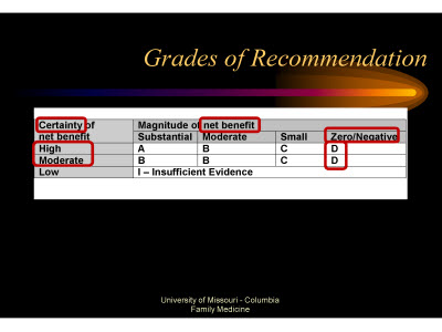 Slide 27. Grades of Recommendation