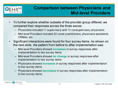 Slide 14. Comparison between Physicians and Mid-level Providers