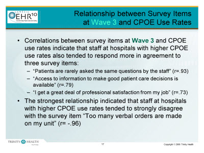 Slide 17. Relationship between Survey Items at Wave 3 and CPOE Use Rates