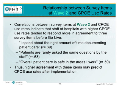 Slide 18. Relationship between Survey Items at Wave 2 and CPOE Use Rates