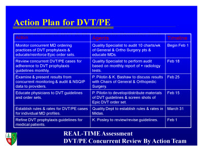 Dvt care - Help rx coupons