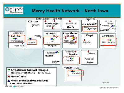 Implementing An Ehr To Connect A Rural Health Network