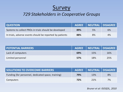Slide 35. Survey