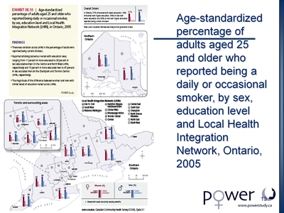 Age-standardized percentage of adults aged 25 and older who reported being a daily or occasional smoker, by sex, education level and Local Health Integration Network, Ontario, 2005