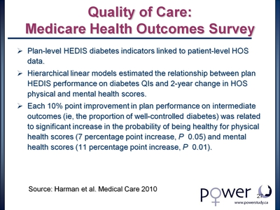 Quality of Care: Medicare Health Outcomes Survey