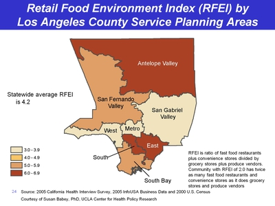 Retail Food Environment Index (RFEI) by Los Angeles County Service Planning Areas