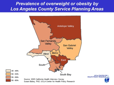 Prevalence of overweight or obesity by Los Angeles County Service Planning Areas