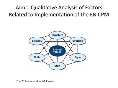 Aim 1 Qualitative Analysis of Factors Related to Implementation of the EB-CPM