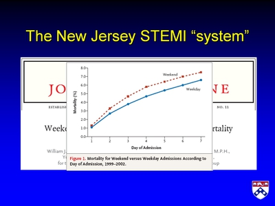 "The New Jersey STEMI [segment elevation myocardial infarction] ""system"""